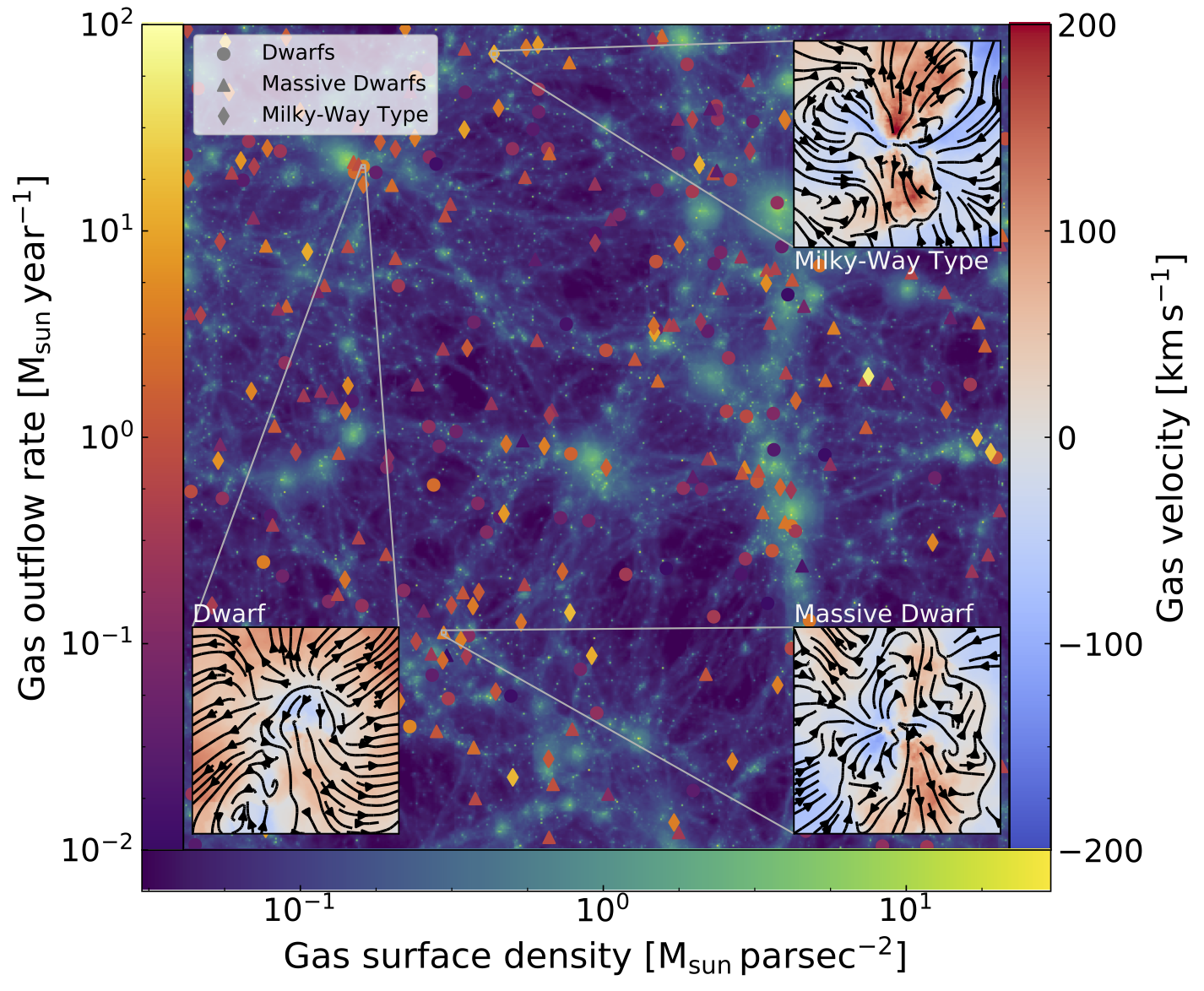 Gas density projection FABLE