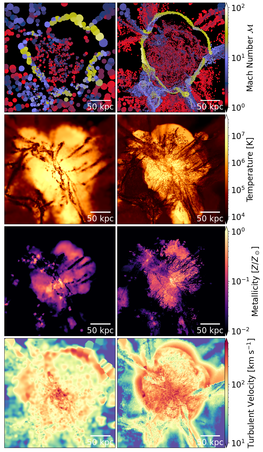 Gas maps within a halo
