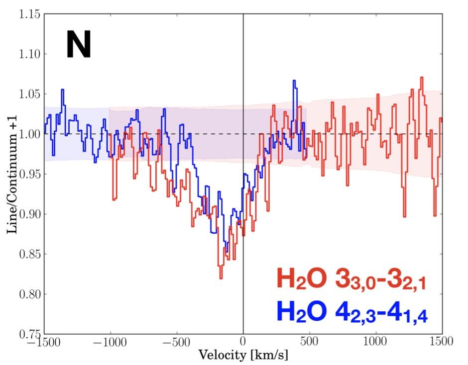 Water absorption in Jones et al paper