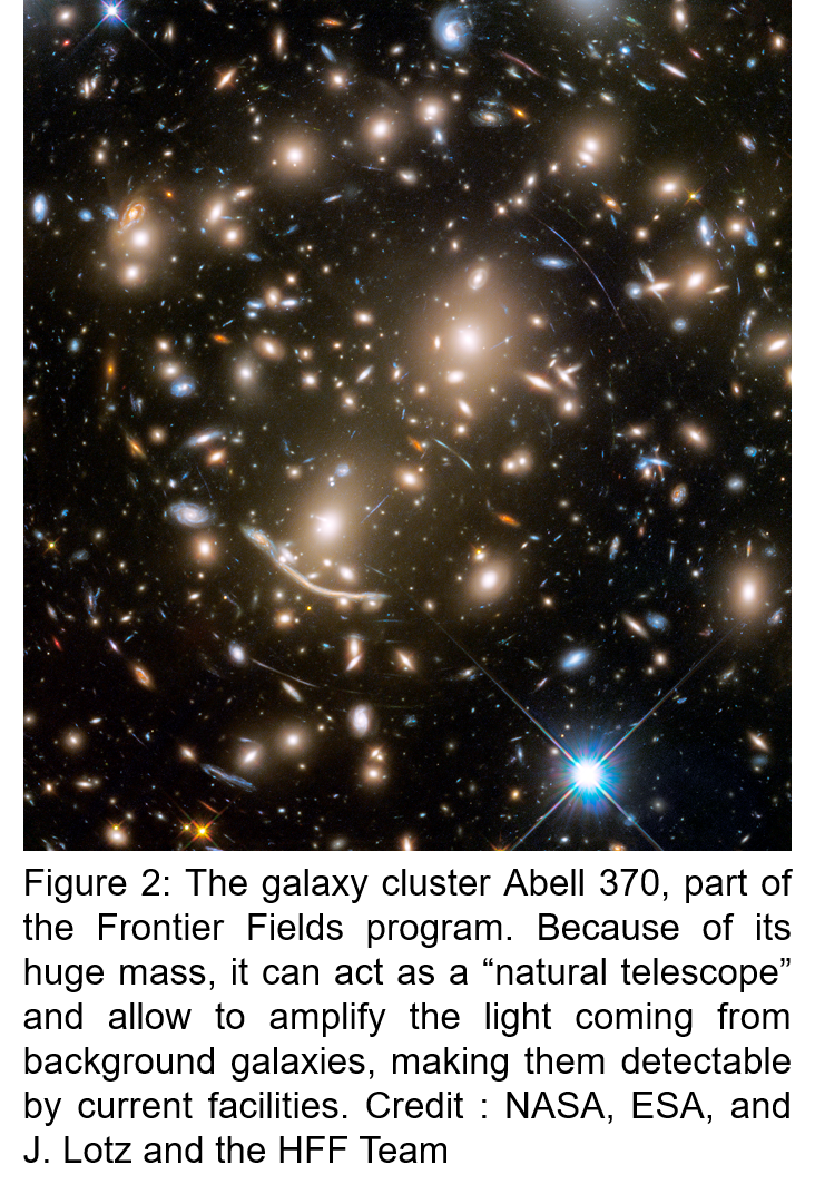 Abell 370