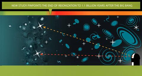 Variations in the 'fogginess' of the universe identify a milestone in cosmic history